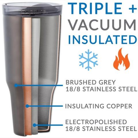 Travel Tumbler Stainless Steel - 32 oz (Titanium Grey)